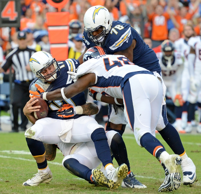 San Diego Chargers Defense: Denver Broncos: Finding Talent In The Later Rounds And Beyond